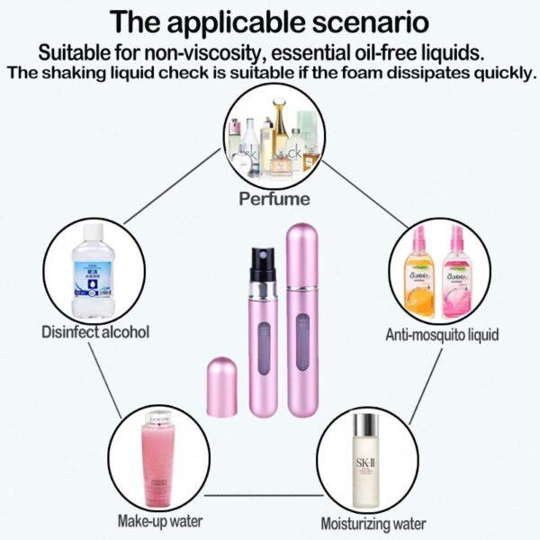 Refillable Mini Spray Perfume Bottle Online in Pakistan